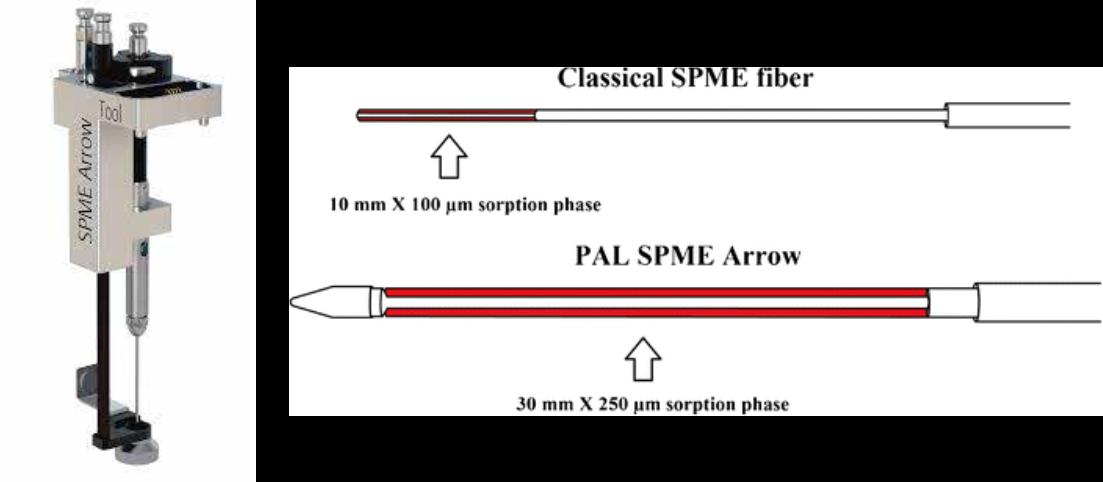SPME Arrow