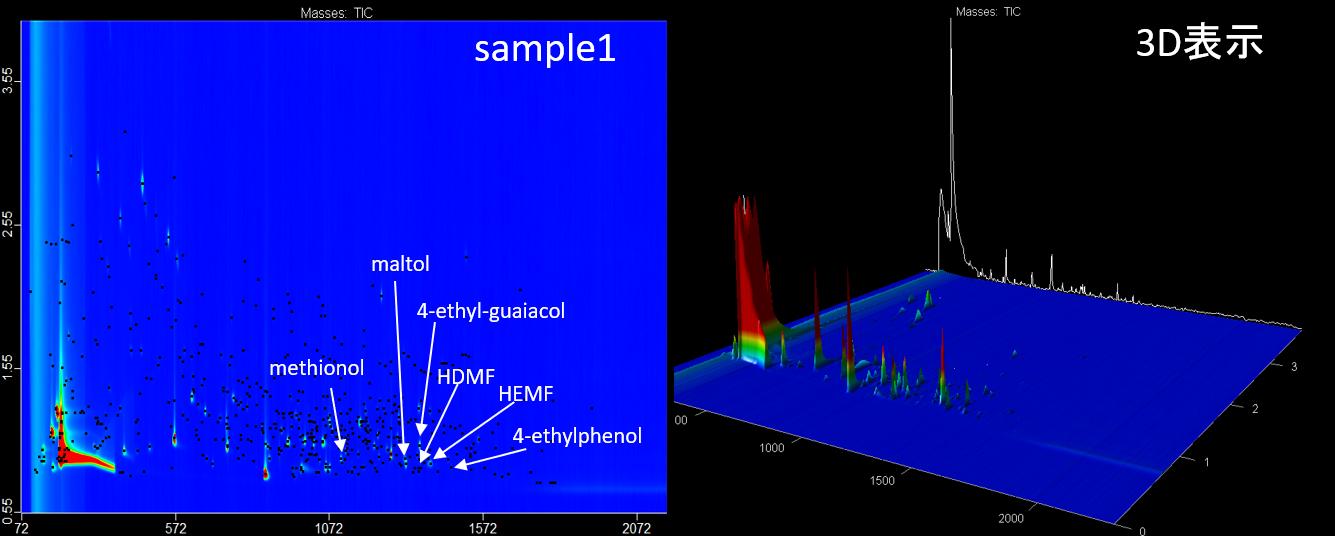図3:しょうゆの特徴的な香気成分の検出位置