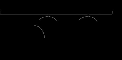 図10:劣化により生成した未知化合物の推定構造式
