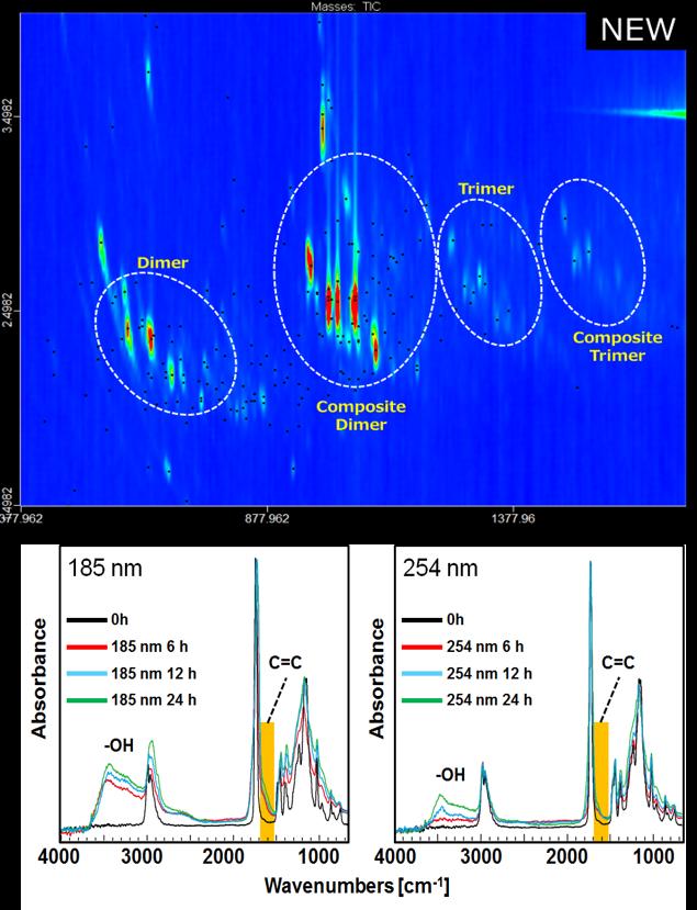 図4:ATR-FT/IR 分析結果